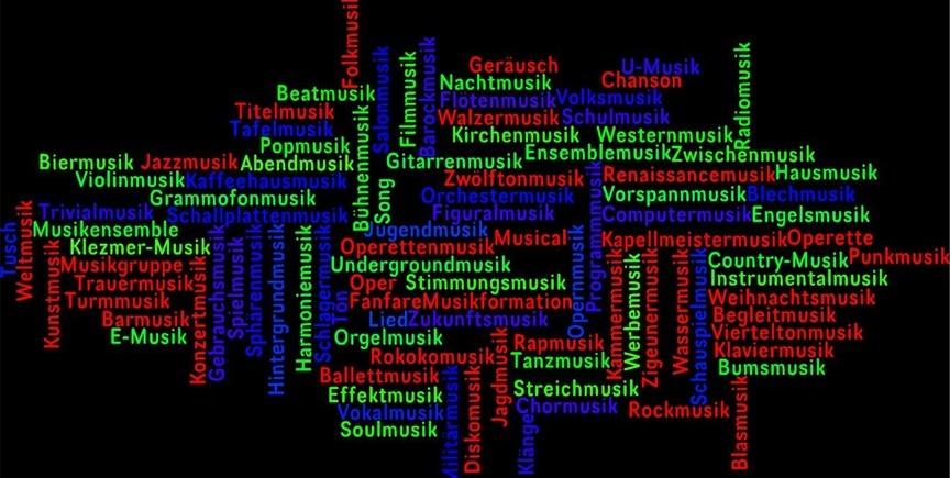 Musik/DaF – landeskunde