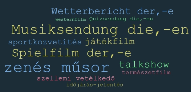 http://worditout.com/word-cloud/720