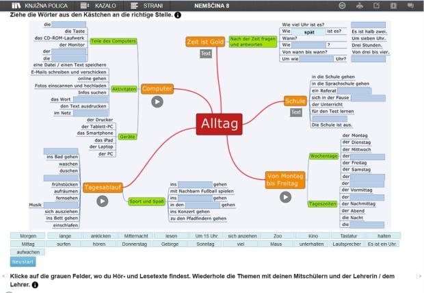 Was kann ich schon_8_interaktives Mindmap